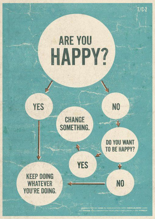 The Happiness Flowchart